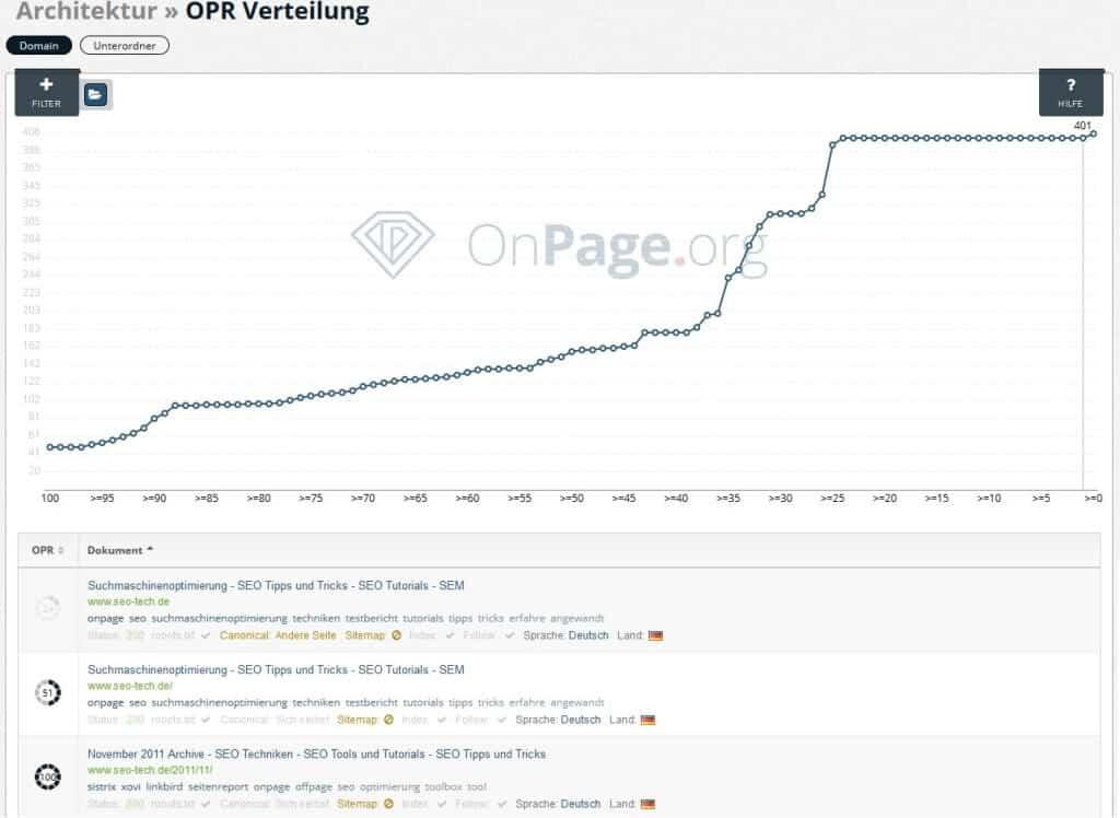 onpage.org OnPage Rank Verteilung (OPR)