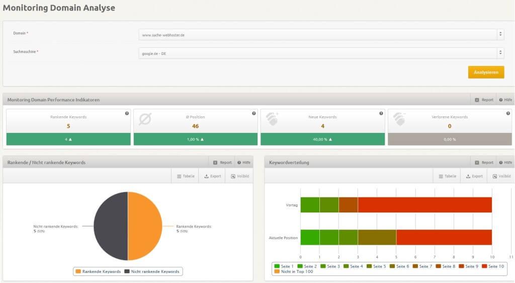 keywords monitoring domain analyse