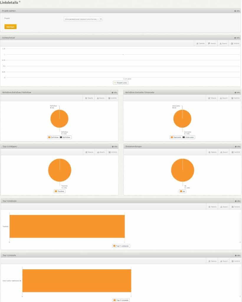 XOVI linkmananger linkdetails