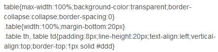CSS optimiert