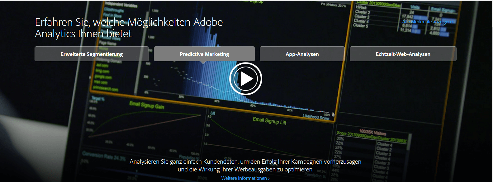 Adobe Web Analytics