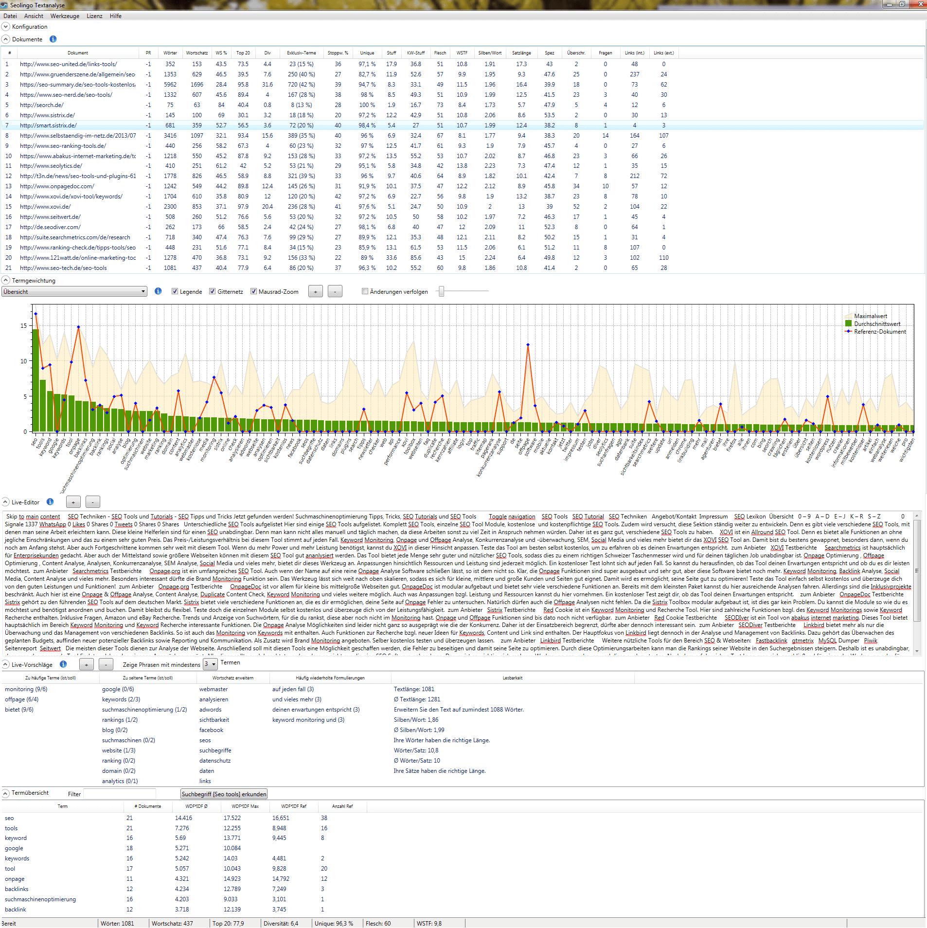 Seolingo Textanalyse Werkzeug