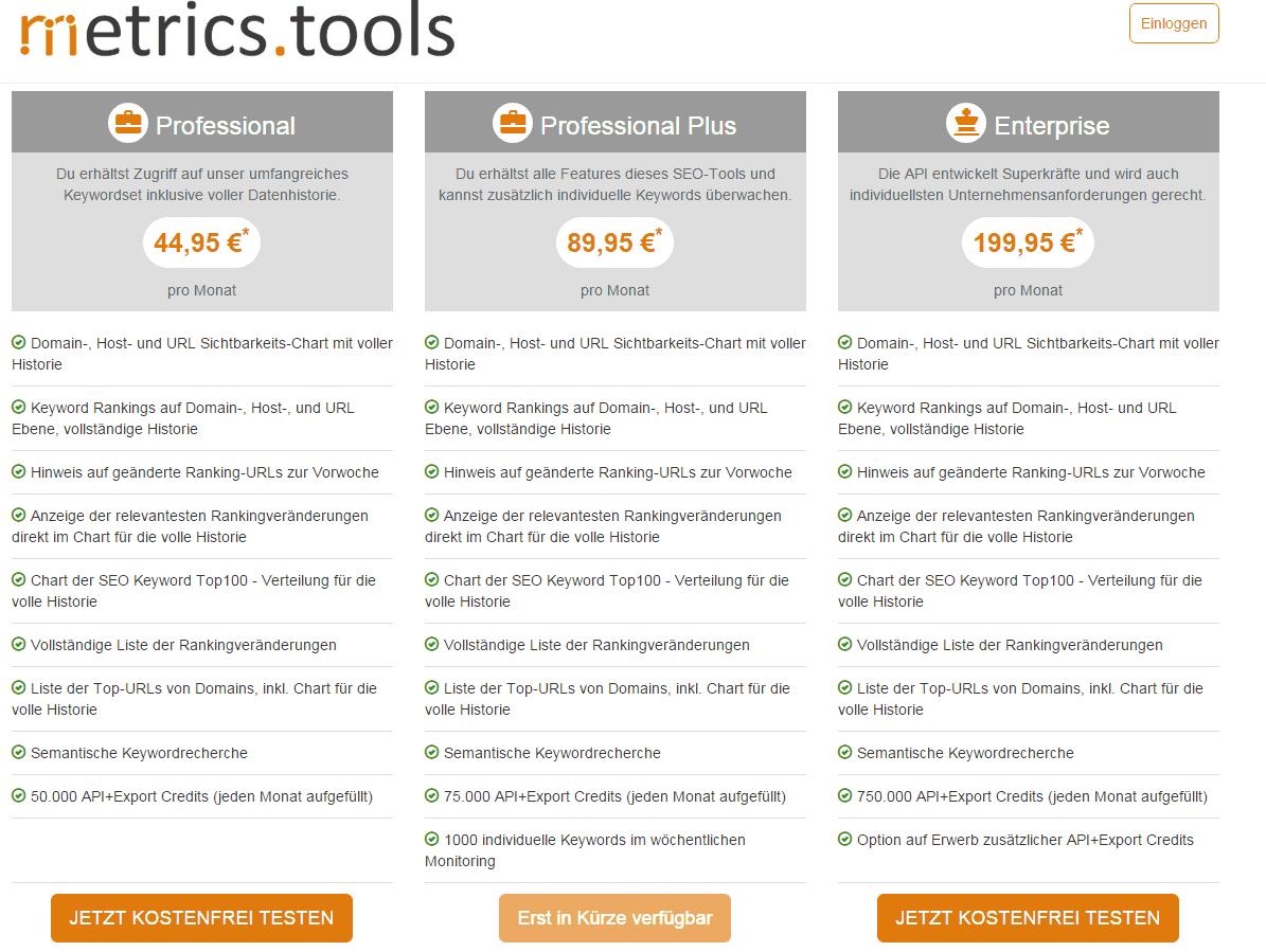 metrics tools Preise