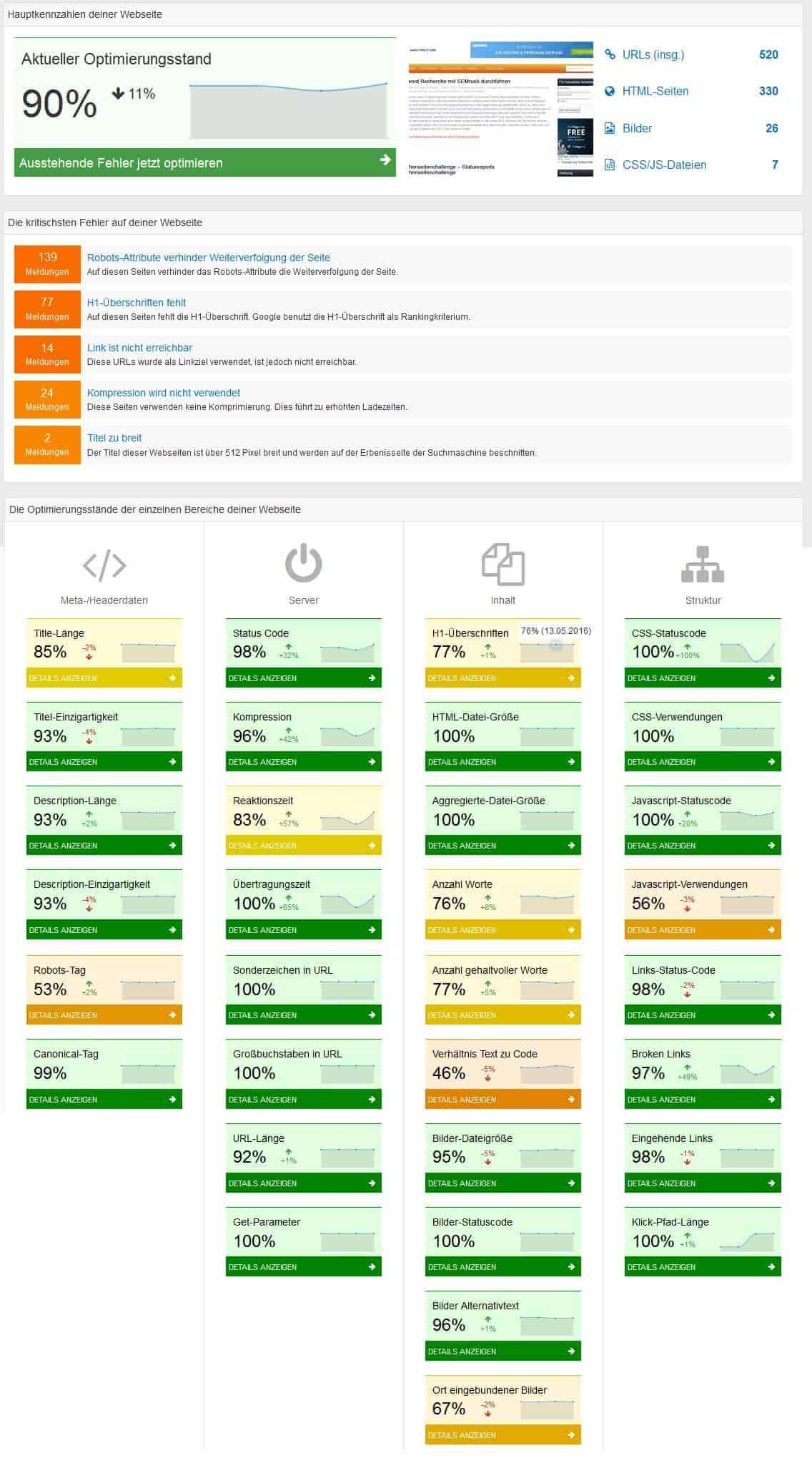 Pagerangers Erfahrungen - Optimierung Dashboard by seo-tech.de