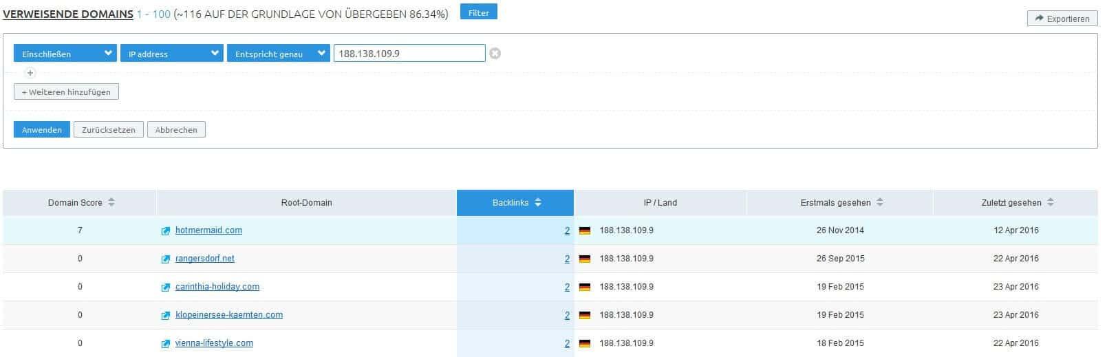 SEMrush spezifische IP Adresse Link Analyse