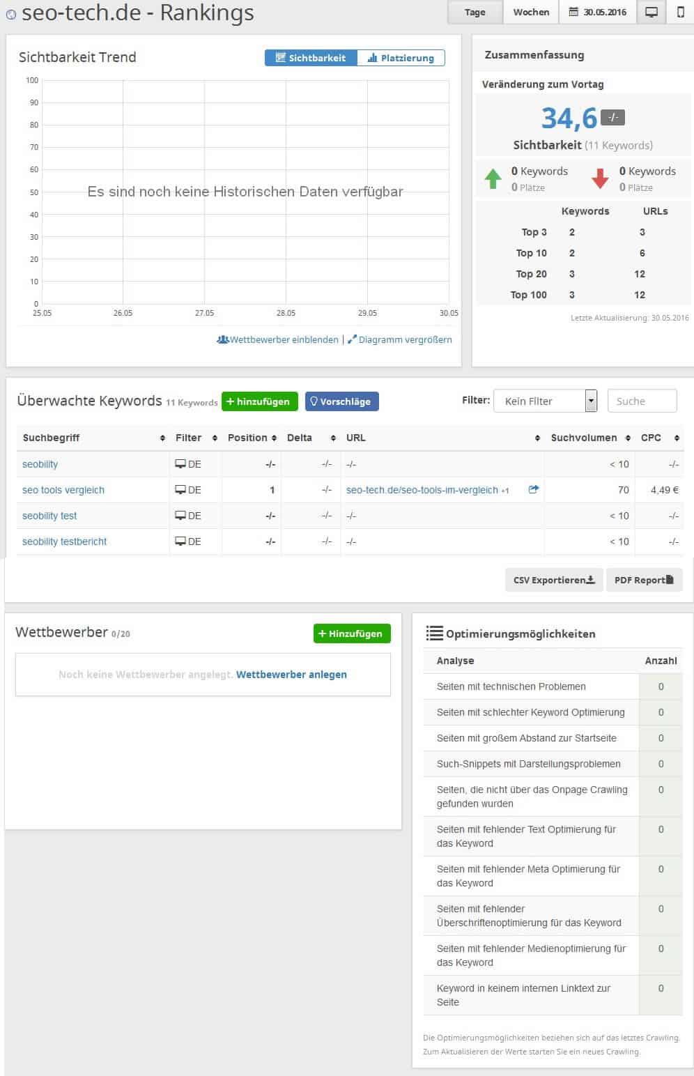 seobility Rankingübersicht by seo-tech.de