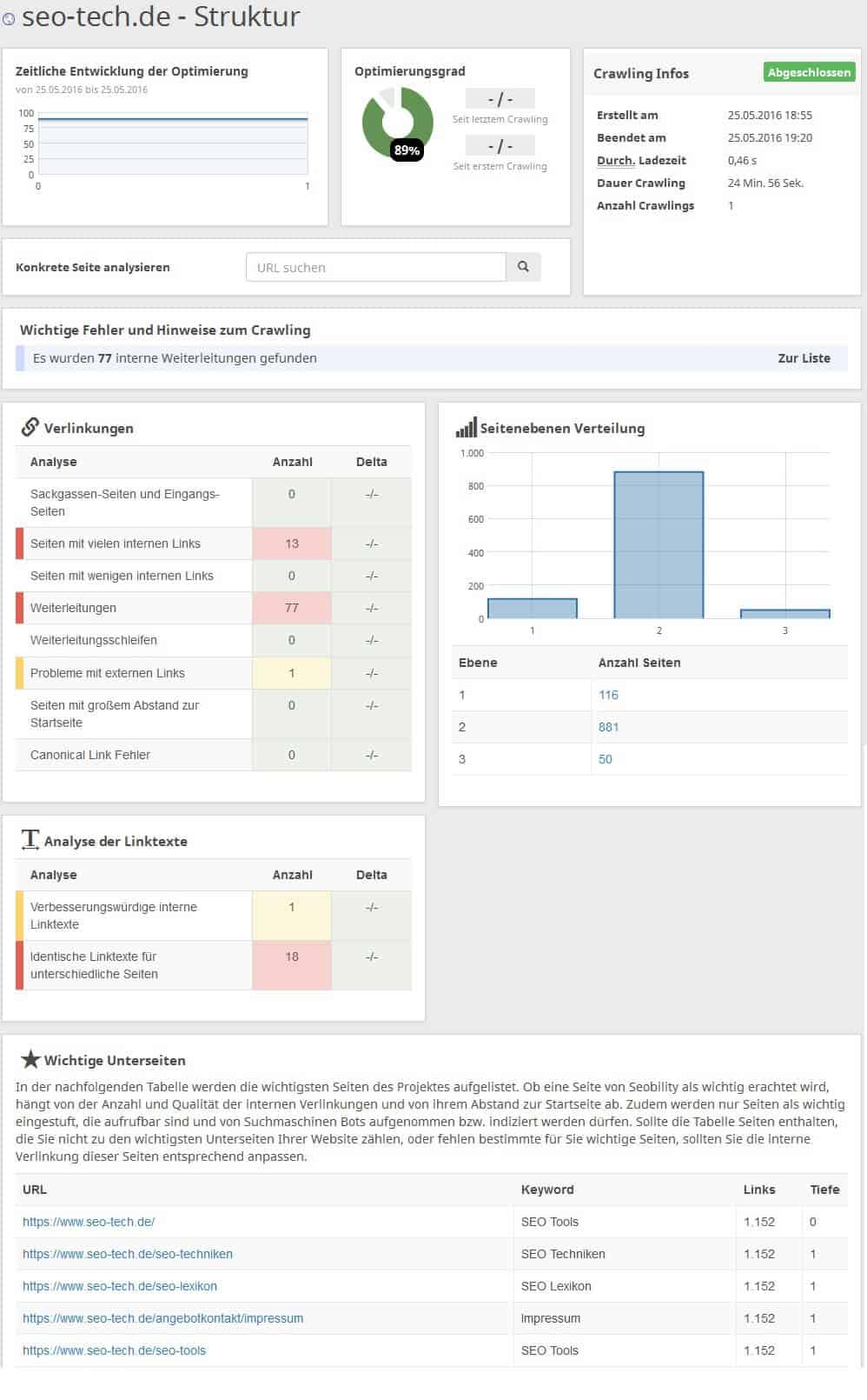 seobility Struktur Analyse by seo-tech.de