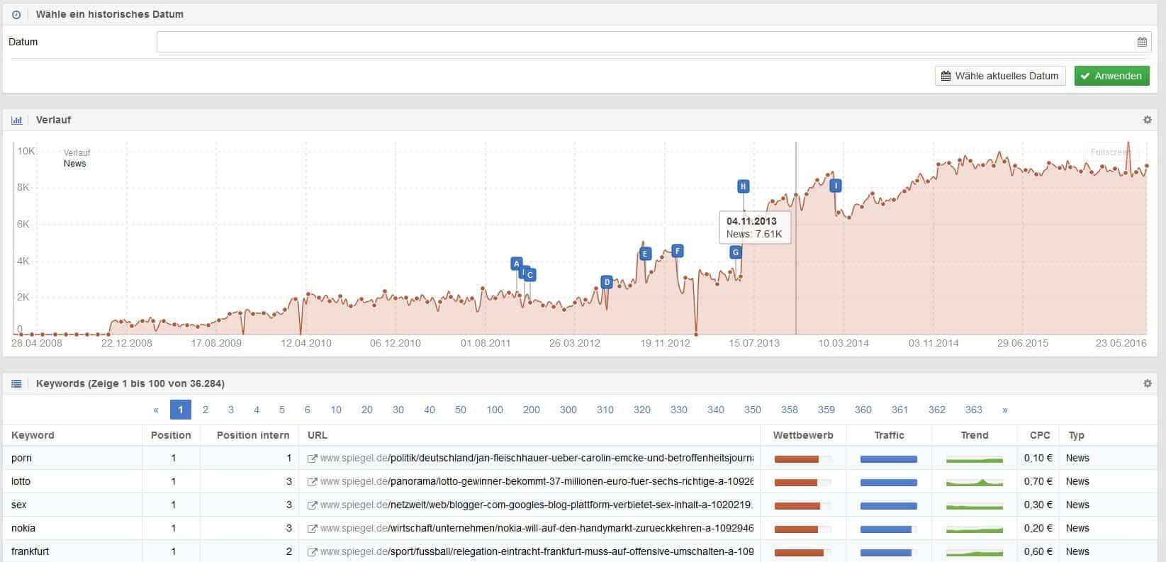 Sistrix Universal Search News by seo-tech.de