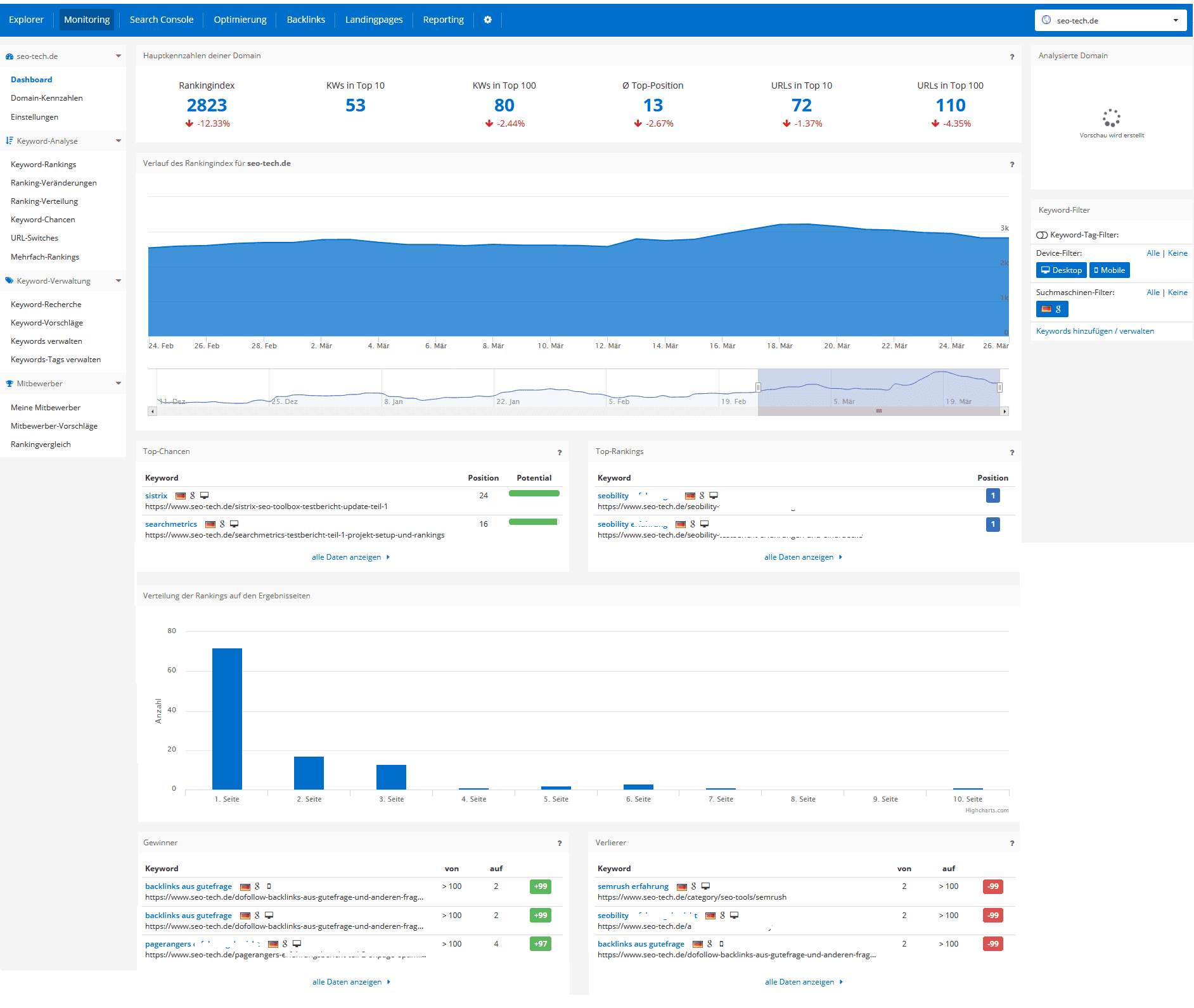 PageRangers monitoring dashboard