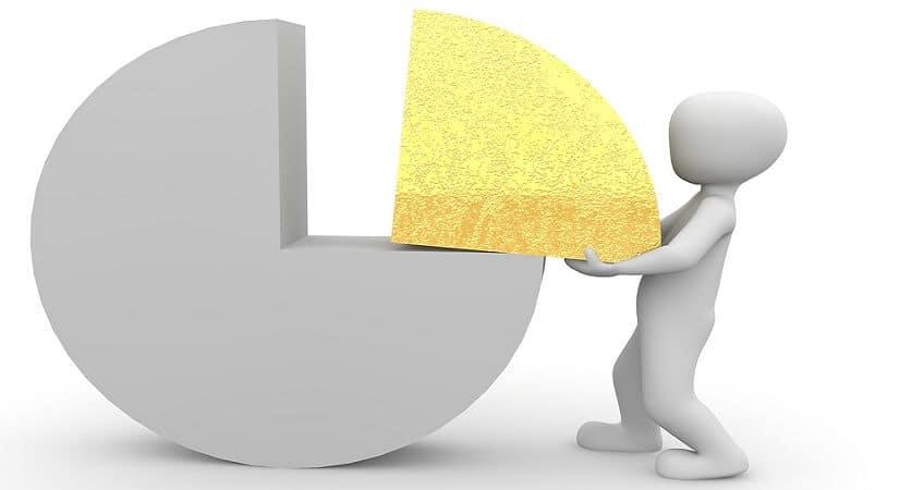 affiliate marketing verdienst anteil