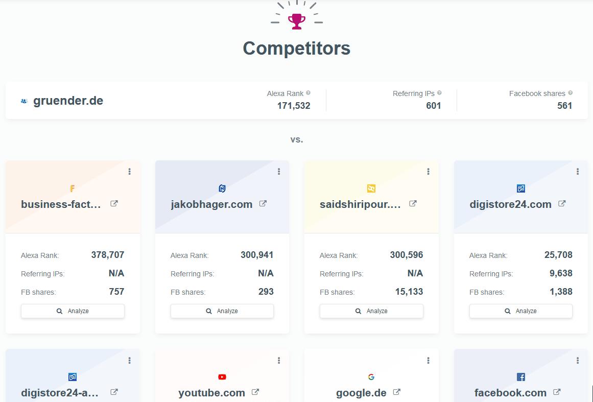 mangools siteprofiler konkurrenz