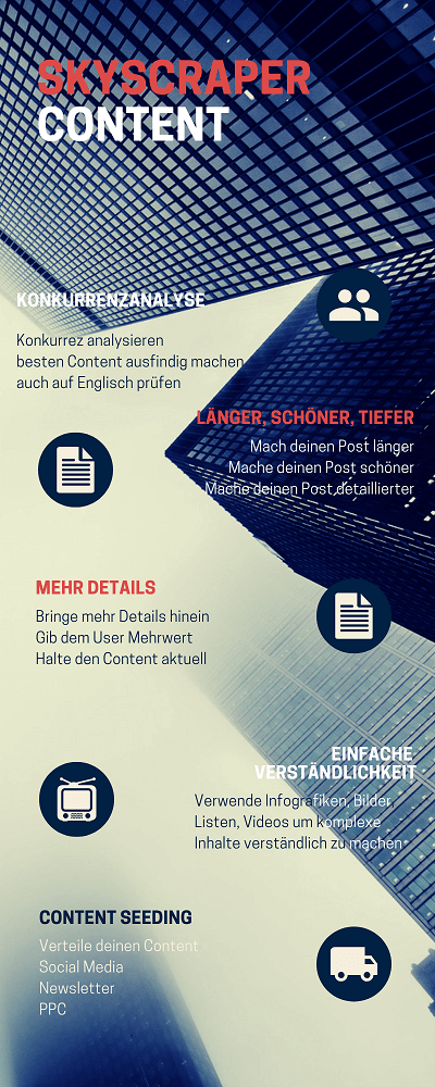 skyscraper content Infografik