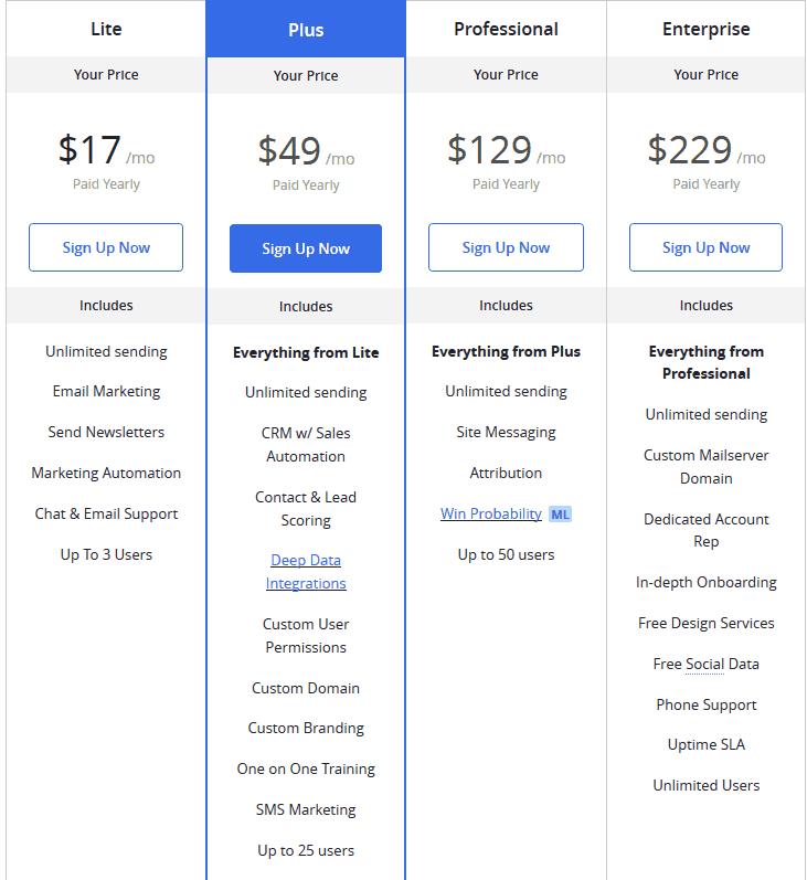 activecampaign pricing kosten preise