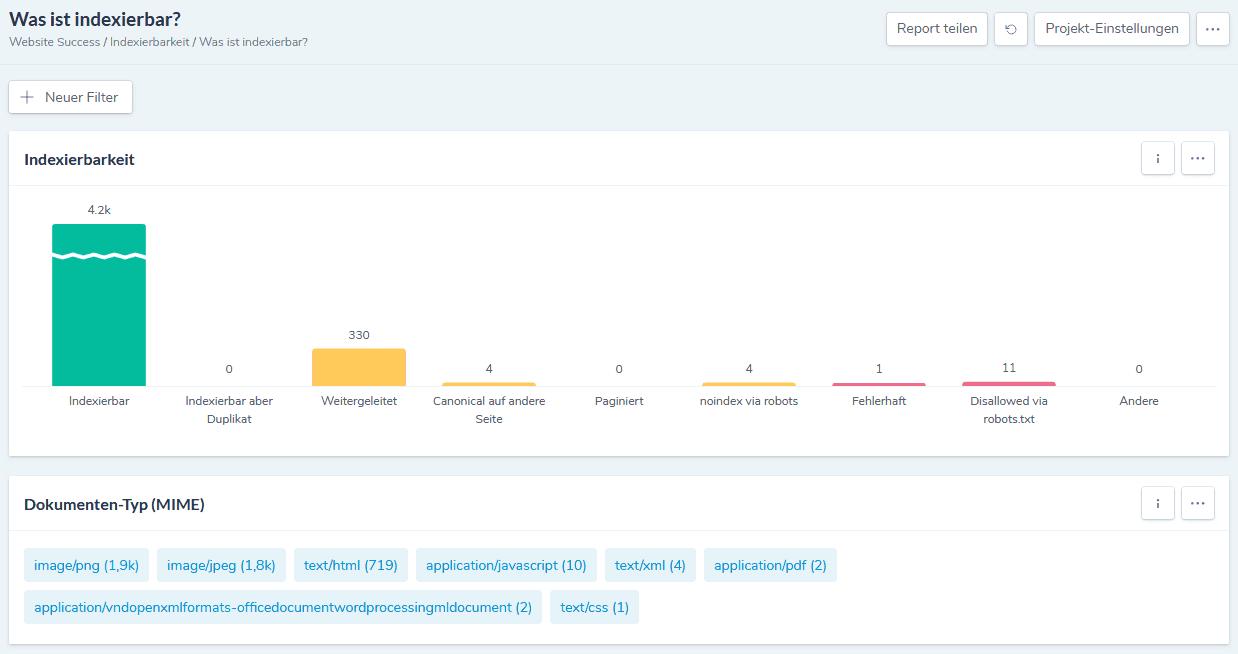 indexierbarkeit Ryte Tool