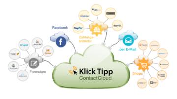 klick-tipp integrationen