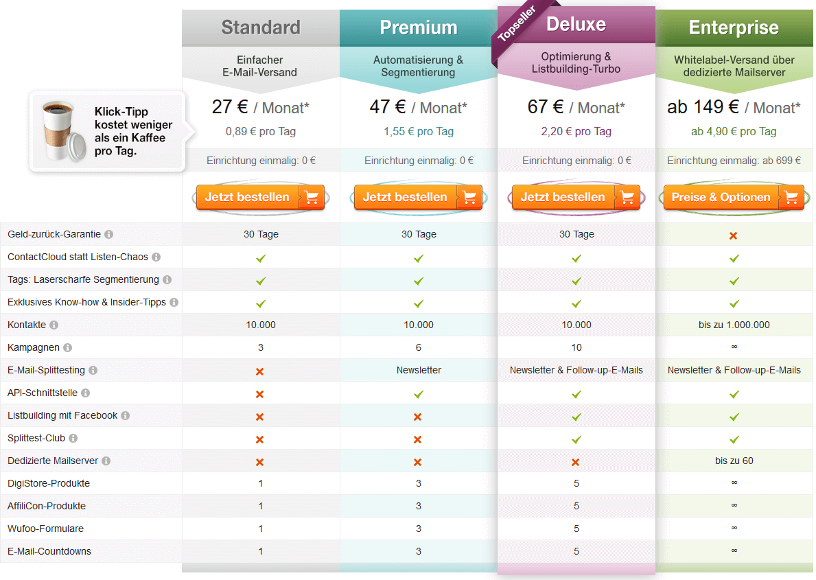 klick-tipp preise kosten