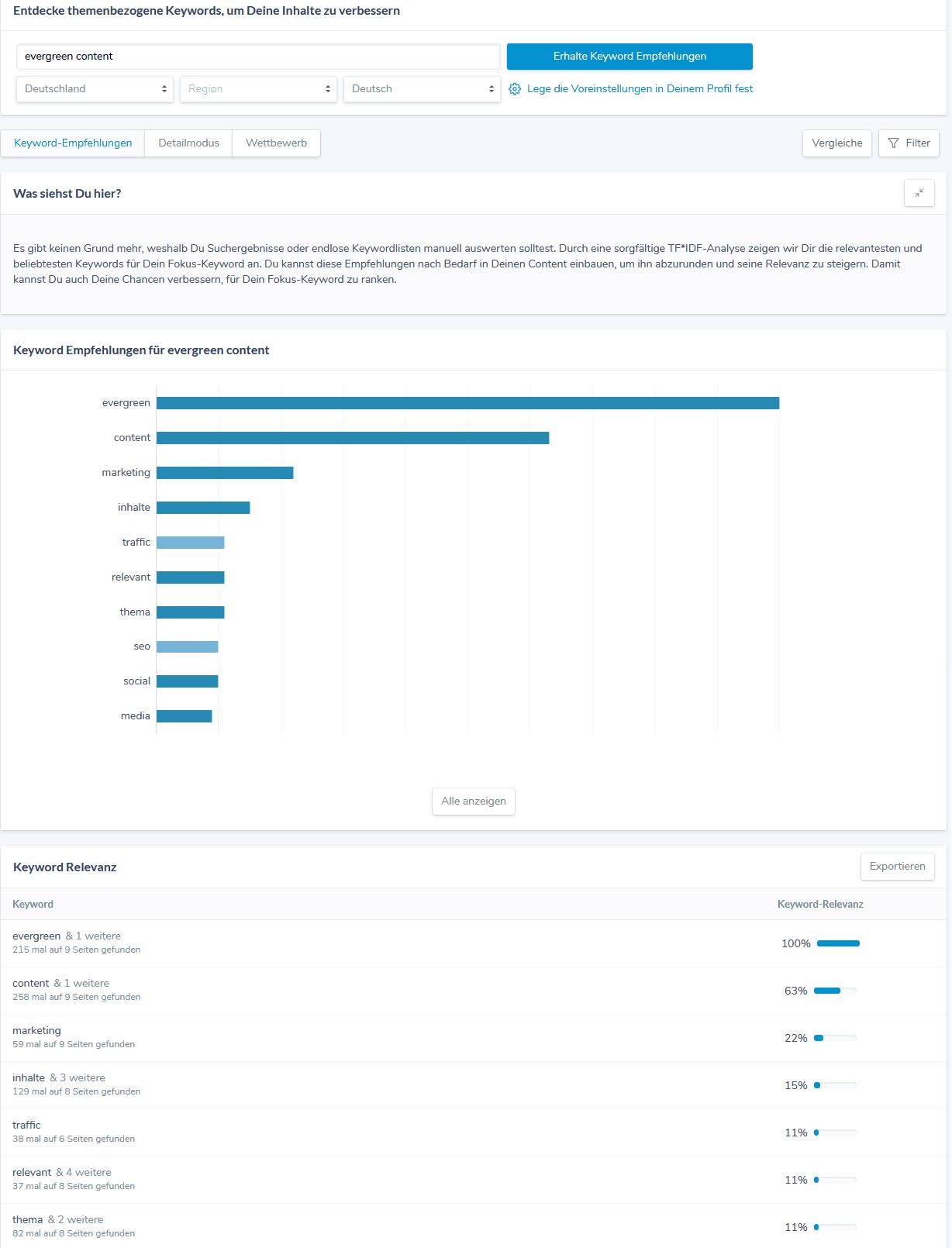 wdf idf Analyse Ryte