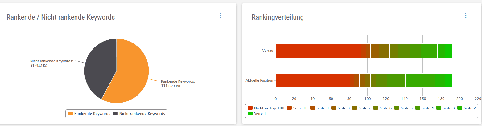 xovi keyword monitoring ueberblick