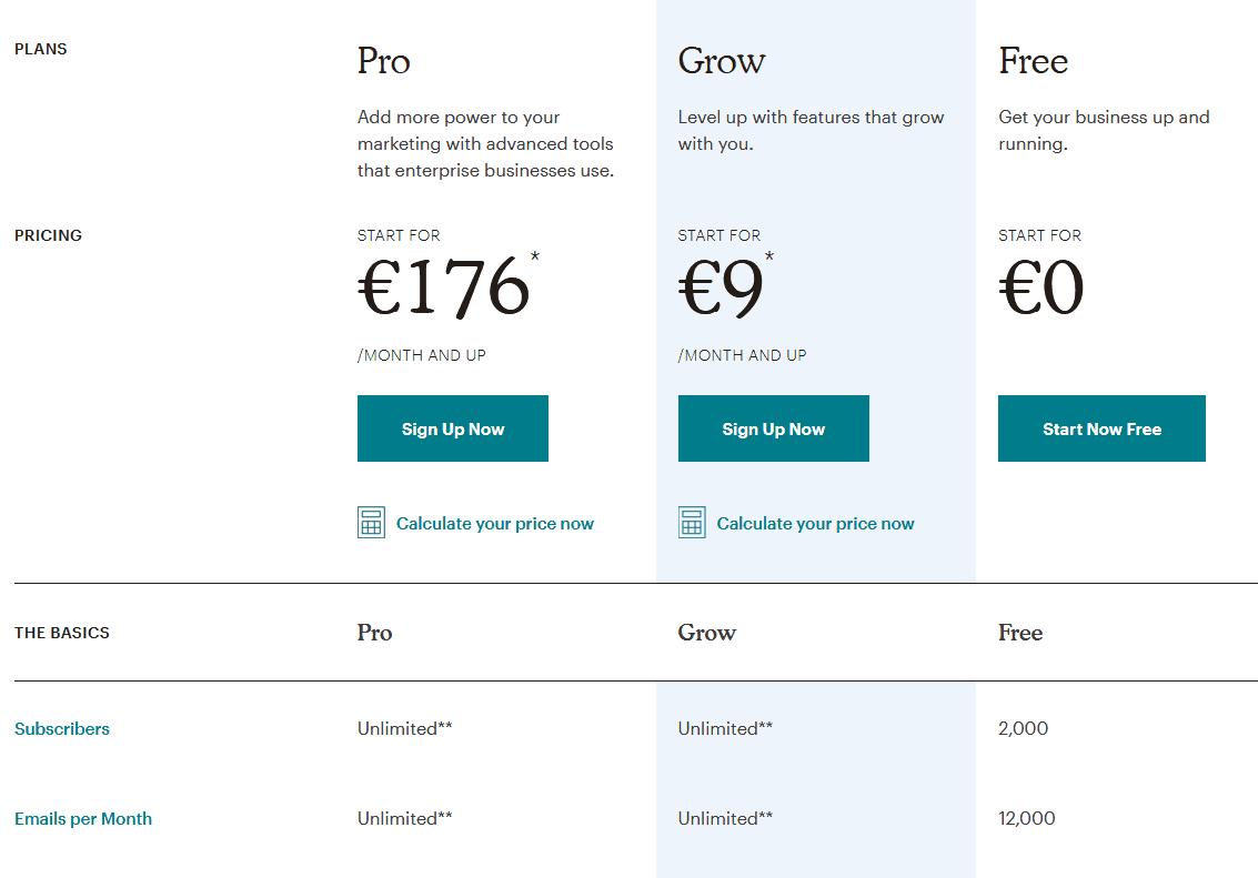mailchimp kosten preise